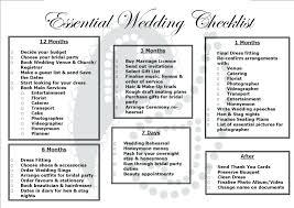 Template Wedding Planning Timeline Template Excel Day Sample And