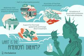 Quotes About The American Dream Custom What Is The American Dream History Quotes