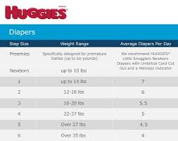 Pampers Weight Chart Huggies Disposable Diaper Sizes With Weight Info And Average