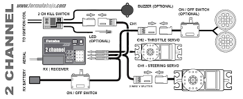 kill switches use of a y splitter cable to connect a 2 channel kill switch servo switched lights fed from a secondary y splitter from rx pack