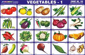 Vegetables Chart Spectrum Educational Charts Chart 103 Vegetables 1