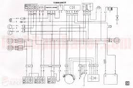 wiring diagram chinese 150cc atv wiring diagram roketa 110 also 110cc quad wiring diagram at Redcat Atv Wiring Diagram
