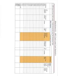 Sgi Motorcycle Insurance Rates Chart July 31 2014 Information Requests Round 1 Pdf