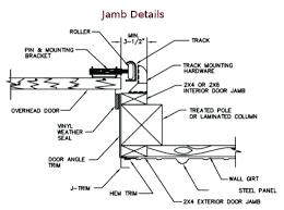 garage door jamb trim installation replacement delightful full size of the fantastic amazing installing picture roller