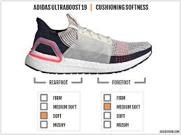 Adidas Ultraboost 19 Review Solereview
