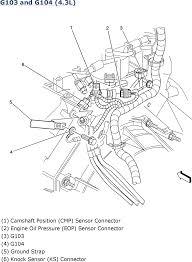 2002 chevy 4 3 wiring diagram on 2000 dodge dakota tps sensor