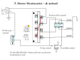guitar electronics responsive design image