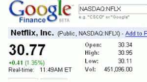 F Stock Quote Extraordinary F Stock Quote Unique Free Realtime Stock Quotes Proliferate The Web