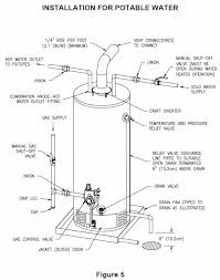 wiring diagram for hot water heater the wiring diagram electric hot water tank wiring diagram nilza wiring diagram