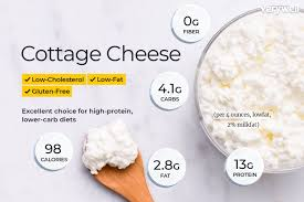 Cottage Cheese Nutrition Facts Calories Carbs And Health