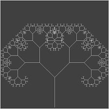 r зубец электрокардиограммы как параметр дерева Пифагора Хабрахабр image Занимаясь изучением алгоритмов обнаружения событий электрокардиограммы для исследовательской части дипломной работы