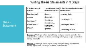 compare and contrast essay introduction hook hook your reader 4 thesis statement