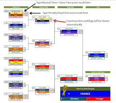 World Cup Schedule And Scoresheets Exceltemplate Net