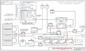 Fortmaker wiring diagram wiring diagram chocaraze