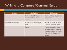 the search for early americans unit writing a compare contrast  4 writing