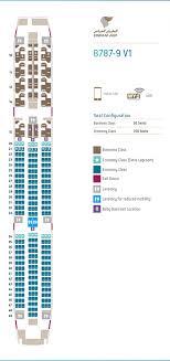 Fleet Information Oman Air