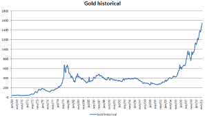 Gold Headed To 5000 The Market Oracle