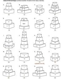 Cake Serving Chart For All Shapes Cake Servings Cake