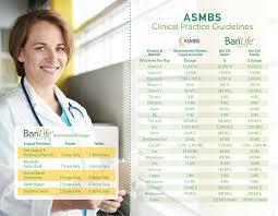 Vitamin Comparison Chart Comparison Chart Bari Life
