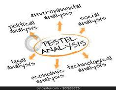 how to do a pestel analysis pest pestel analysis pestel analysis consider how issues might be increasing or decreasing in importance or effect