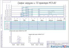 Курсовое проектирование эксплуатации тракторного парка машин Курсовой проект по дисциплине Эксплуатация машинотракторного парка