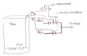 two float switch system schematic wiring diagram user two float wiring diagram wiring diagram datasource two float switch system schematic