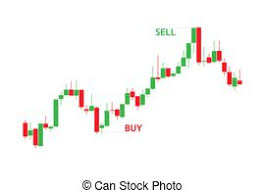 Creative vector illustration of forex trading diagram signals isolated on  background. buy, sell indicators with japanese | CanStock