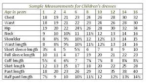 Kids Cloth Size Chart Amina Creations Size Chart For Kids Dresses