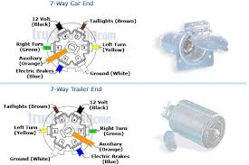 7 way car wire diagrams easy simple detail ideas general example Truck Trailer Wiring Diagram 7 way car wire diagrams easy simple detail ideas general example ford trailer wiring harness diagram truck trailer wiring diagram