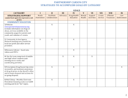 Microsoft Profit 2015 Microsoft Word Pcc Goal Strategies 2015 16 Graph 1 Docx