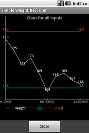 Weight Loss Recorder Top Rated Android Weight Loss Apps Android Apps Johns