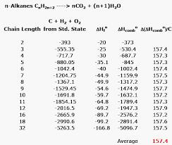 Cycloalkanes Html