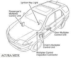 multiplex control system wiring acura mdx ~circuit diagram multiplex control system wiring acura mdx