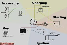 4 wire house wiring wiring diagram libraries ignition key wiring diagram wiring librarylatest 4 wire ignition switch diagram fresh atv house wiring diagrams