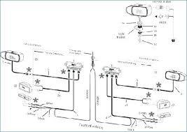 17 pin wiring diagram meyer wiring diagram for you • meyer plow light wiring diagram wiring diagrams source rh 16 16 4 ludwiglab de meyer snow plow headlight wiring diagram snow plow wiring diagram