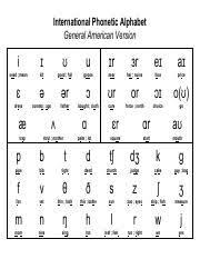 The chart represents british and american phonemes with one symbol. International Phonetic Alphabet General American English Pdf International Phonetic Alphabet General American Version I U026a U028a U U026ar U025cr E U026a A U026a Seed Course Hero