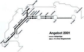 Train Bogie Chart Swiss Tilting Trains Railway Technology
