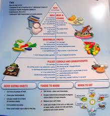 Printable Diabetic Food Chart Printable Diabetic Food Chart Download 2020 Printable