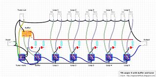 looper guitar pedal wiring diagram wiring diagrams best looper wiring diagram wiring diagram schematic electric guitar wiring diagrams looper guitar pedal wiring diagram