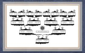 4 Generation Family Tree Template 12 Free Sample Example Format