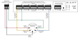 5 pin dmx wiring wiring diagram for you • diagram 5 xlr pin wiring wiring diagram origin rh 14 5 darklifezine de 5 pin dmx cable wiring 5 pin dmx wiring color code