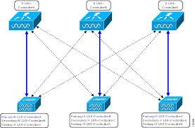 showing post media for cisco wireless access point symbol cisco wireless access point symbol cisco wireless ap stencil