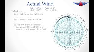 Wind Correction Chart Actual Wind Calculation On Navigation Computers