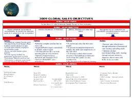 Business Plan For Sale Benwalker Co