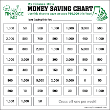Printable 52 Week Savings Chart 52 Week Money Saving Challenge For Those With Inconsistent