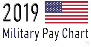 Air Force Rank Pay Chart 2016 2019 Military Pay Chart 2 6 All Pay Grades