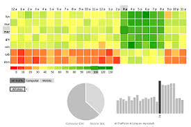 Creative Excel Charts Advanced Excel Charts Fancy Excel