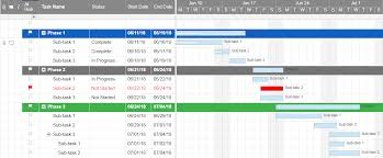What Is Critical Path And How Does It Help Me Smartsheet