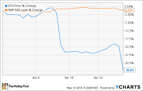 Why Seagate Technology Plc Plunged 36 8 In April The