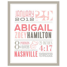 january abigail personalized baby wall art supreme top foremost prints painting outdoor splendid prodigious amazing interior decoration on personalized baby wall art with wall art design ideas january abigail personalized baby wall art